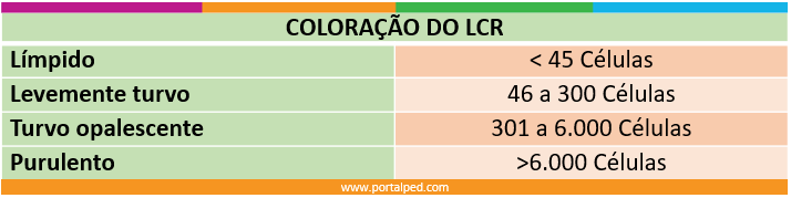 coloracao-lcr1365
